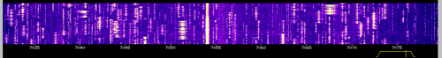 Web SDR on 40m